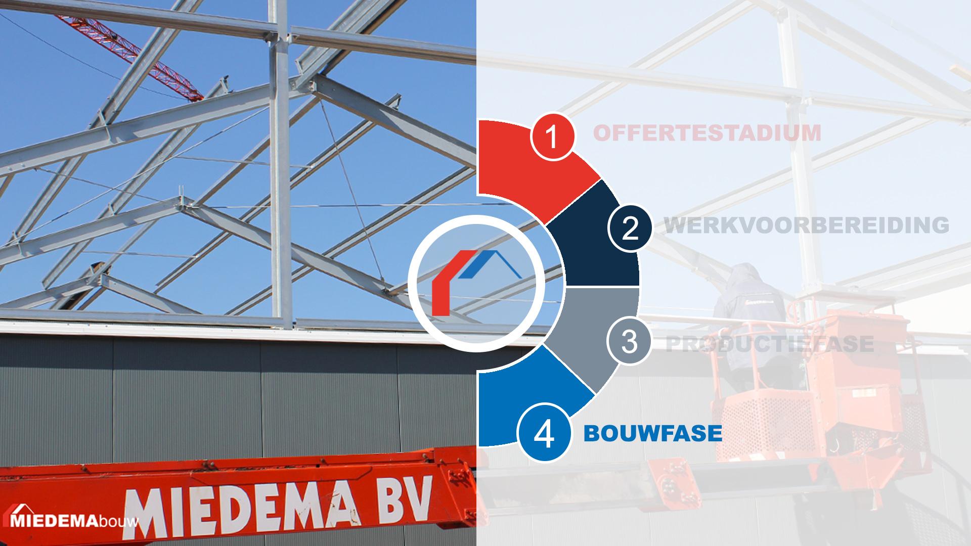 Werkwijze bouwbedrijf MIEDEMAbouw stap 4 bouwfase
