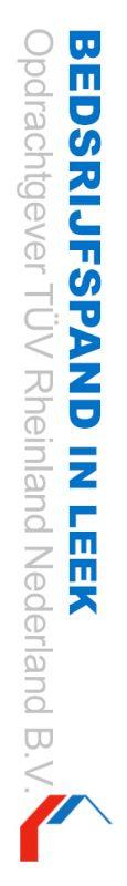 TÜV bedrijfsgebouw MIEDEMAbouw tekst
